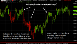 Day Trading Software